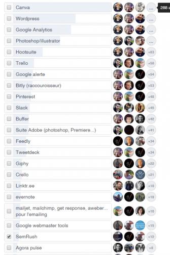 Les 150 logiciels indispensables du Community Manager + toutes les Formations de Community Manager 2