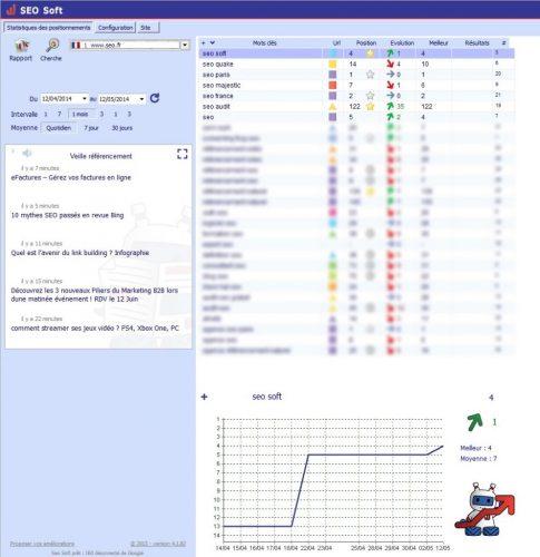Les 150 logiciels indispensables du Community Manager + toutes les Formations de Community Manager 63