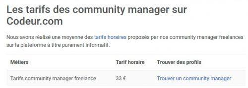 Quel est le tarif d'un Community Manager ? 6 exemples de tarifs pour un community manager de l'agence au Freelance ! 11