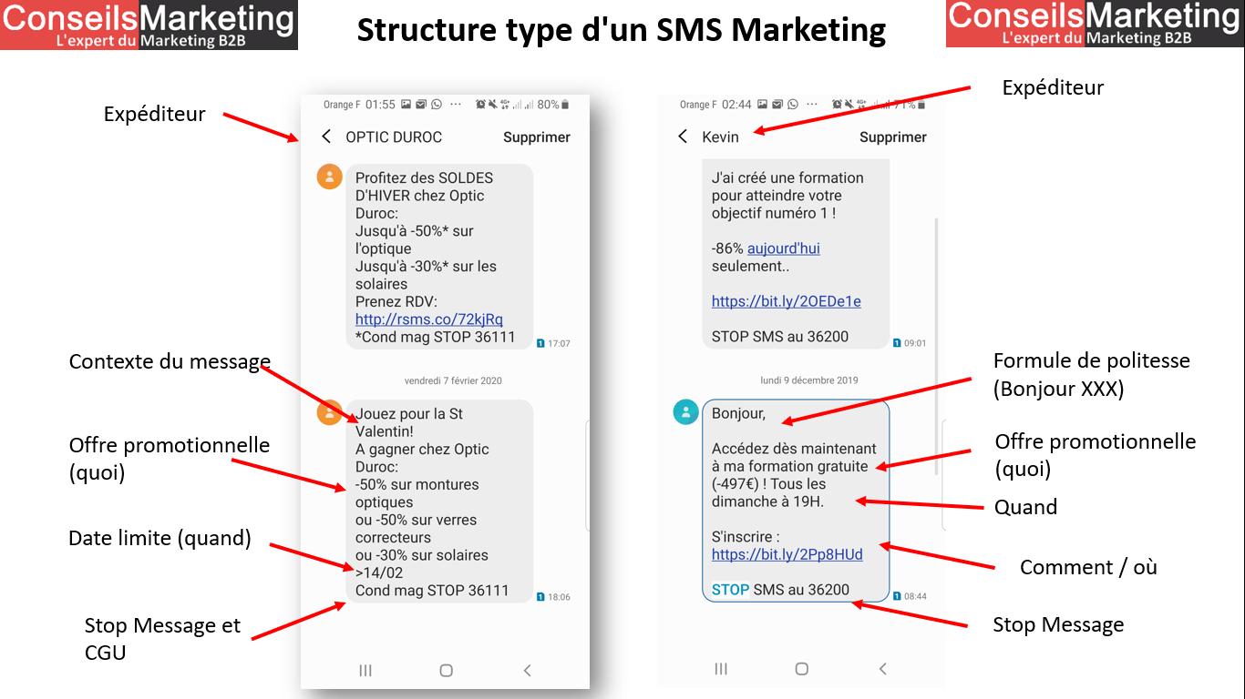Toutes les étapes pour réussir sa campagne de SMS Marketing ! 1