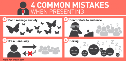18 conseils incontournables pour réussir ses présentations ! 29