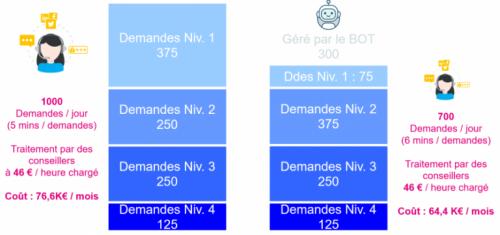 Les 45 stratégies WebMarketing incontournables pour générer du trafic 106