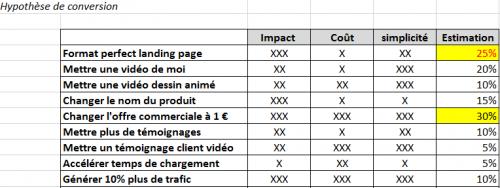 Les 45 stratégies WebMarketing incontournables pour générer du trafic 9