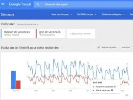 Comment optimiser une campagne Google Adwords – Partie 1 3