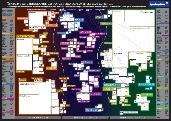 carte des forums