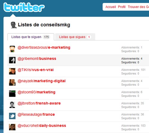 liste twitter