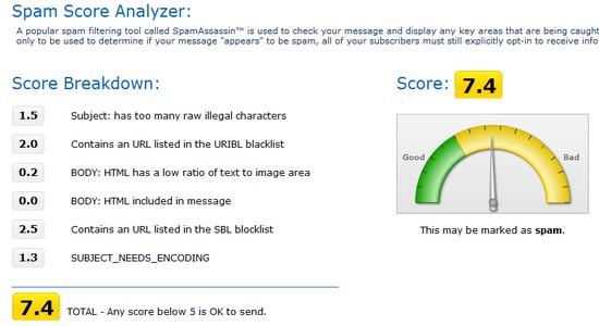 astuce pour éviter d'être un spam