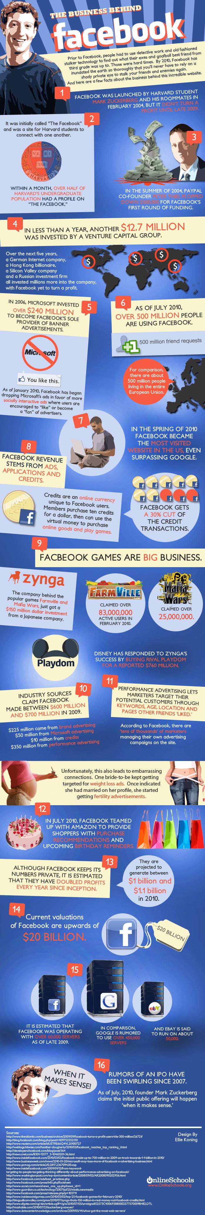 """4 places à gagner pour aller voir le film """"The Social Network"""", l'histoire de Facebook ! 11"""