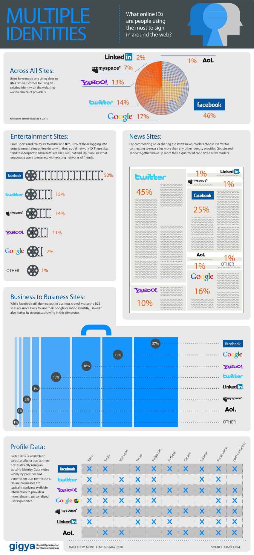 """4 places à gagner pour aller voir le film """"The Social Network"""", l'histoire de Facebook ! 21"""