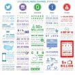 Les 9 étapes pour définir votre Stratégie sur les Medias sociaux 22