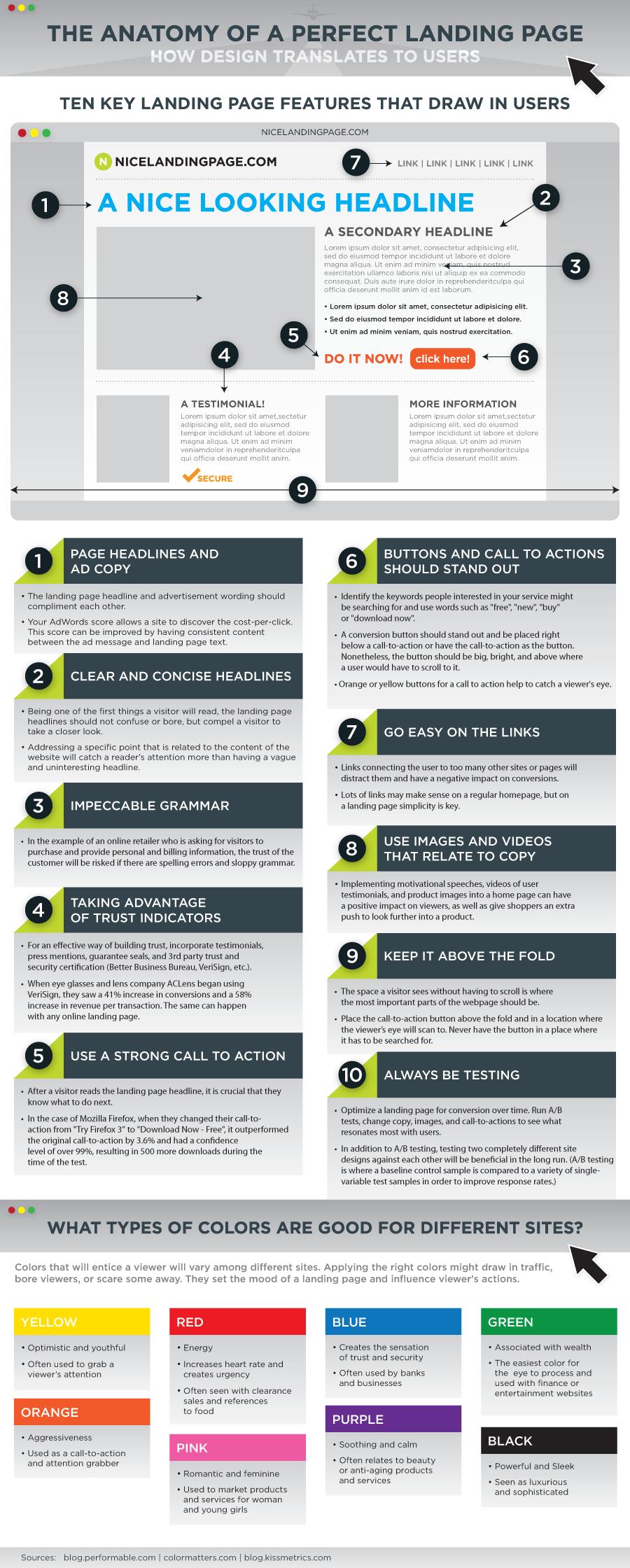5 conseils incontournables pour augmenter la rentabilité de votre site internet 6