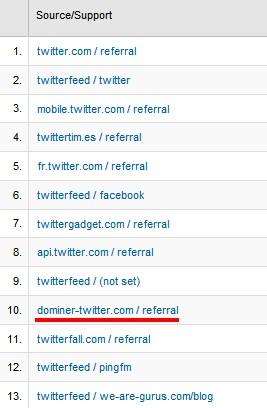 filtre twitter
