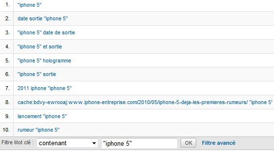 requetes iphone 5