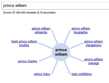 roue suggestions prince william