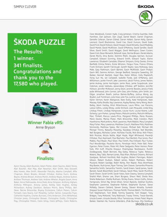 skoda puzzle