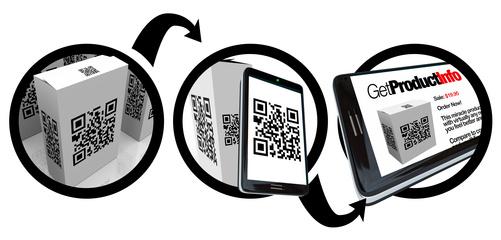 Les utilisations pratiques des QR - Yoram de BuzCard.fr 3