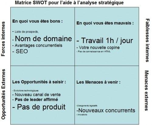 matrice-SWOT