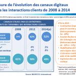Quels sont les éditeurs Français de CRM alternatifs aux leaders internationaux Salesforce, Microsoft CRM, Sugar CRM, Zoho CRM.... 16