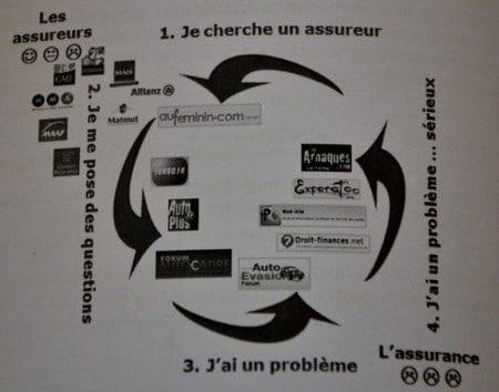 assureurs-media-sociaux