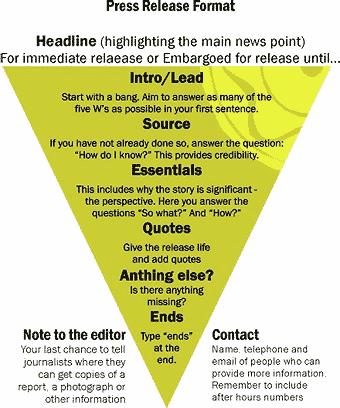 structure communiqué de presse