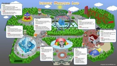 Interview Community Management - Yael Lasry 3