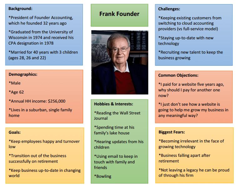 frank-founder