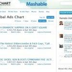 top-viral-ads