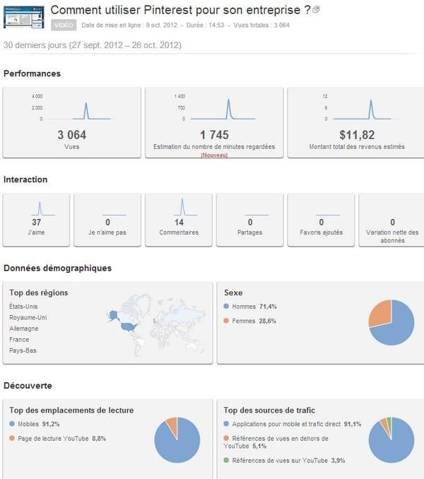 stats-videos