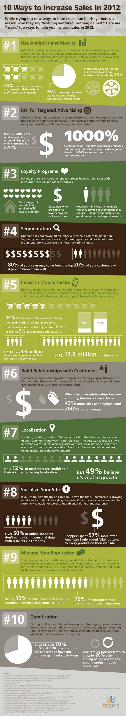 2012 - 10 moyens d'augmenter ses ventes
