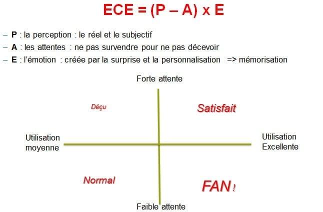 https://www.conseilsmarketing.com/wp-content/uploads/2012/12/ece.jpg