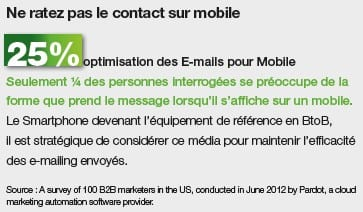 mobile-B2B
