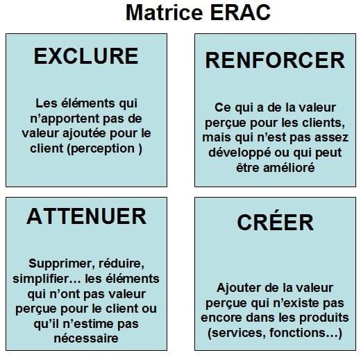 matrice-erac