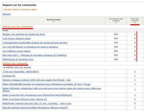Augmenter ses ventes sur Amazon – Walkcast Monétiser un Blog [Partie 23] 6