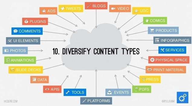 Les 3 étapes pour commencer à trouver des clients via un Blog [Extrait] 2