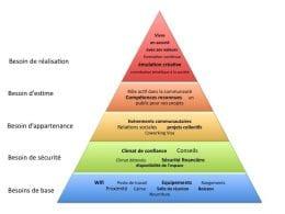 La Consommation Collaborative, le phénomène de fond qui va bouleverser les entreprises traditionnelles 9