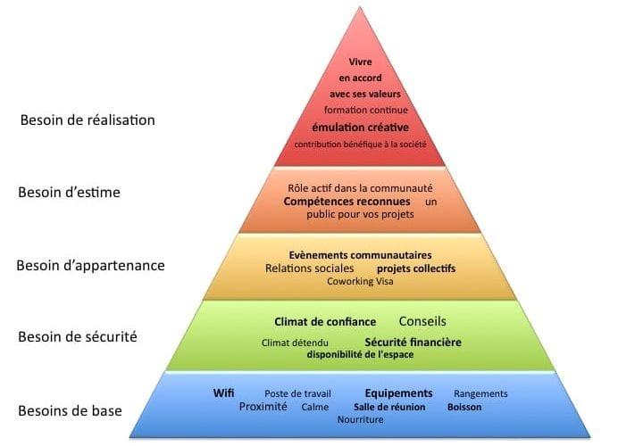 La Consommation Collaborative, le phénomène de fond qui va bouleverser les entreprises traditionnelles 4