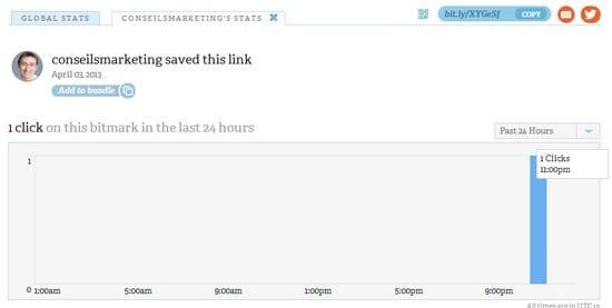L'importance du Timing sur Twitter – Walkcast Twitter [Partie 28] 3