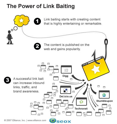 Comment développer ses ventes avec l'eMailing ? 8