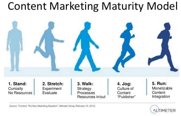 Les 3 raisons de renoncer au marketing pour faire du storybranding 8
