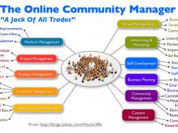 11 Astuces pour acquérir des Clients grâce aux Réseaux Sociaux 4