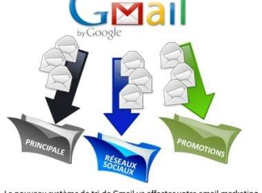 Comment s'assurer que vos emails soient lus avec le nouveau Gmail ? 12