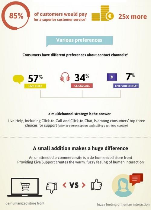 chat-ecommerce