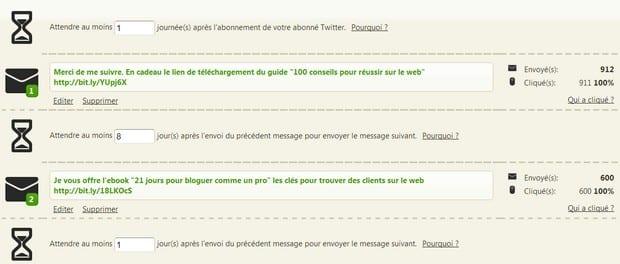 messages automatiques