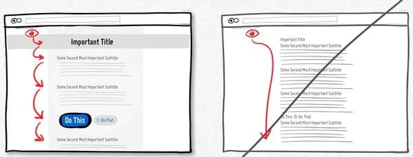 amélioration de conversion du site web