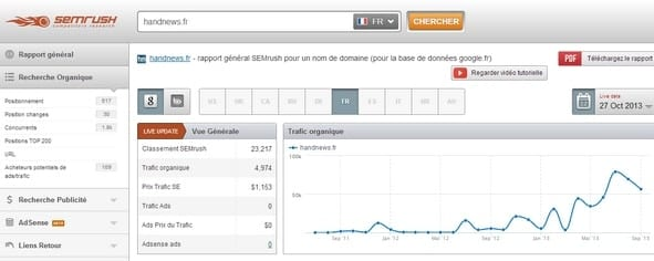 analyse trafic site internet