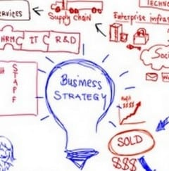 Le Marketing Sensoriel, c'est quoi ? [Actus Marketing] 1