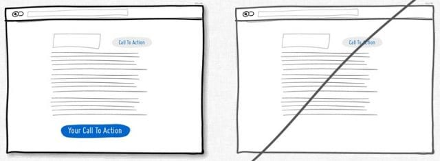 optimiser ses pages de ventes