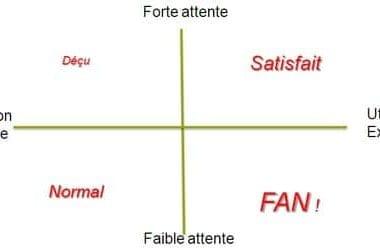 analyse-satisfaction