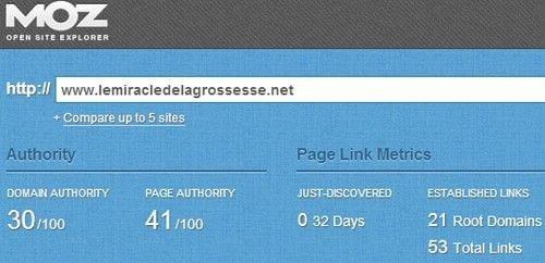 analyse seo site web