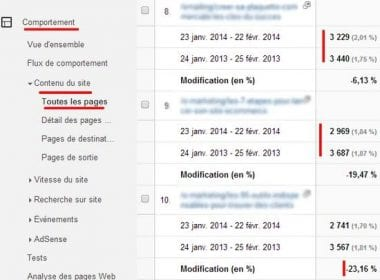 analyse des pages